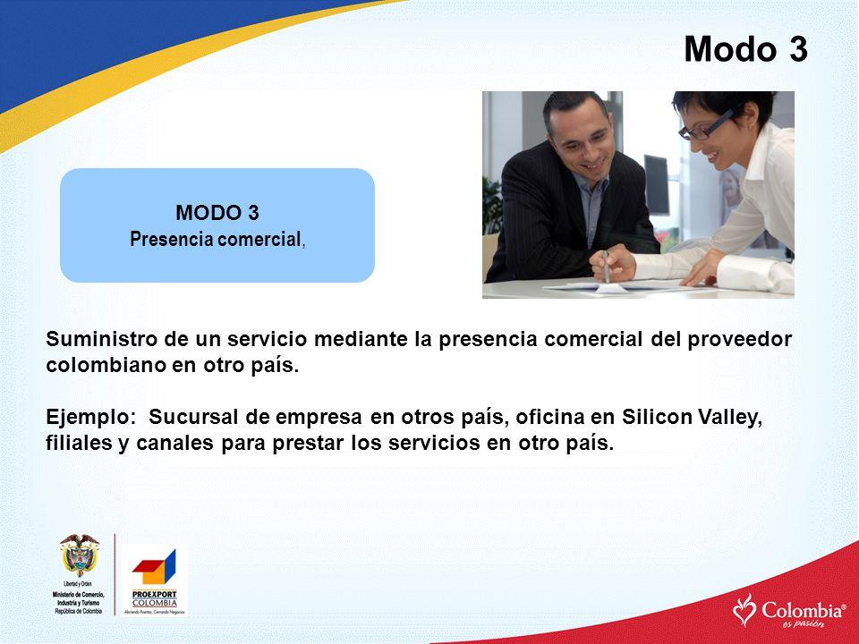 Modo 3 MODO 3 Presencia comercial,