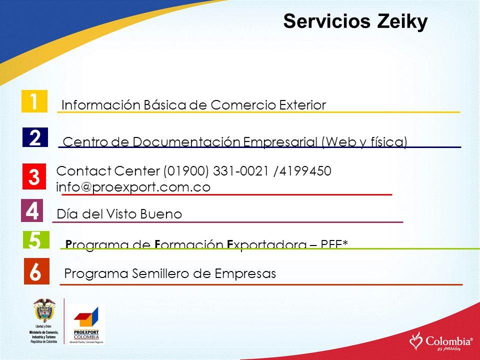 4 5 6 1 2 3 Servicios Zeiky Información Básica de Comercio Exterior