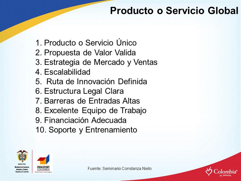 Producto o Servicio Global