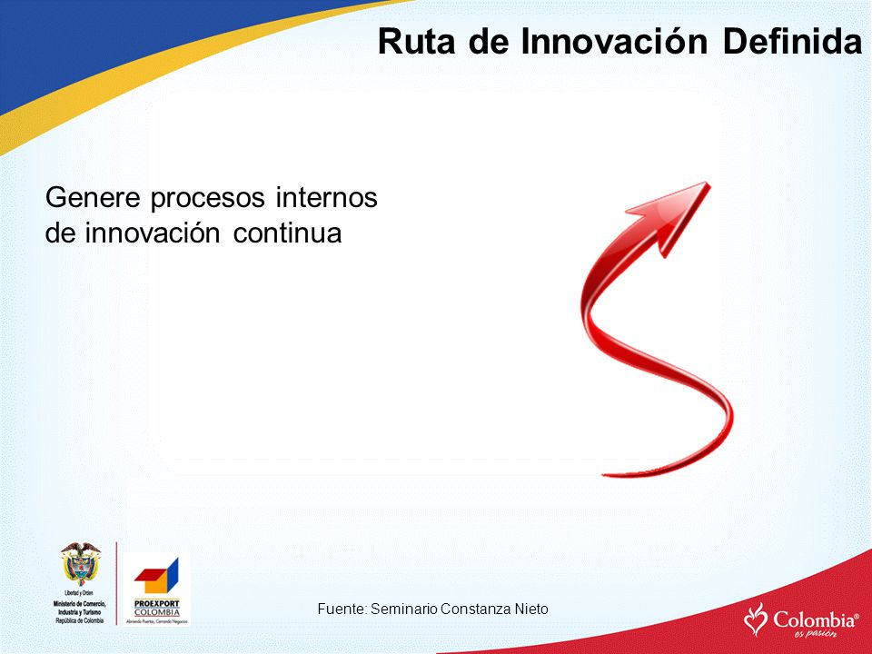 Ruta de Innovación Definida
