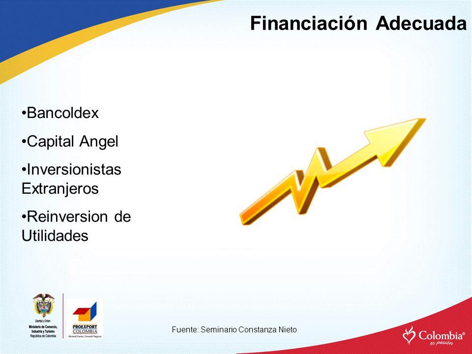Financiación Adecuada