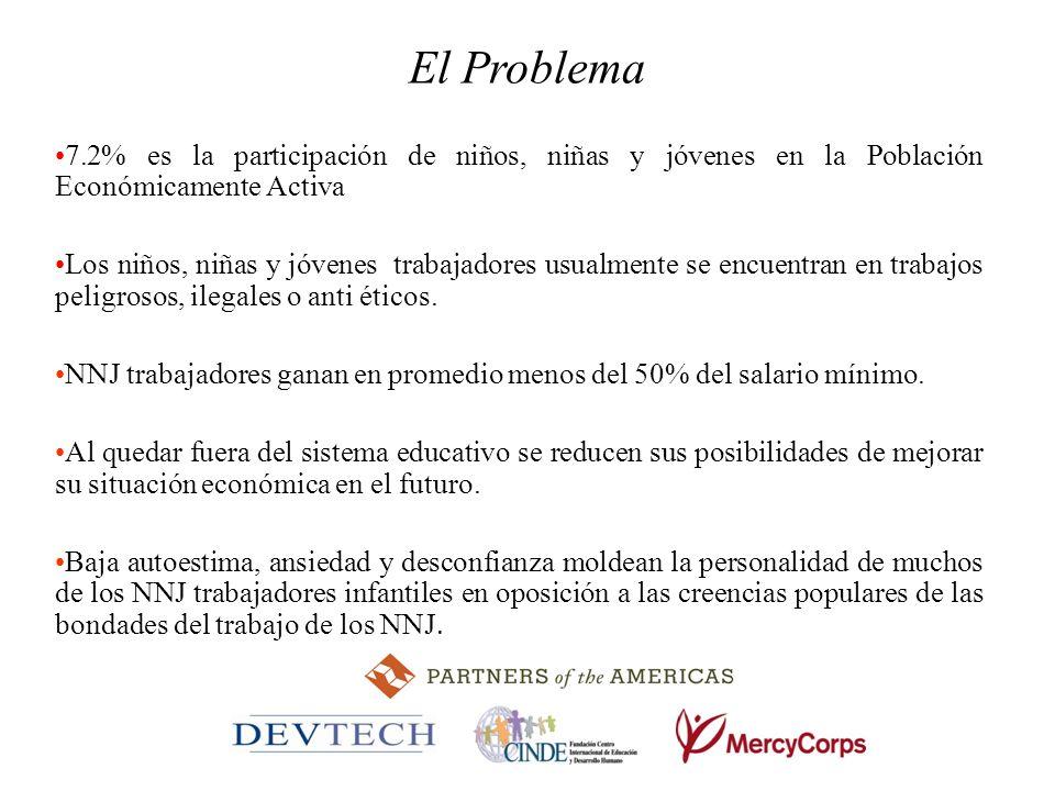 El Problema 7.2% es la participación de niños, niñas y jóvenes en la Población Económicamente Activa.