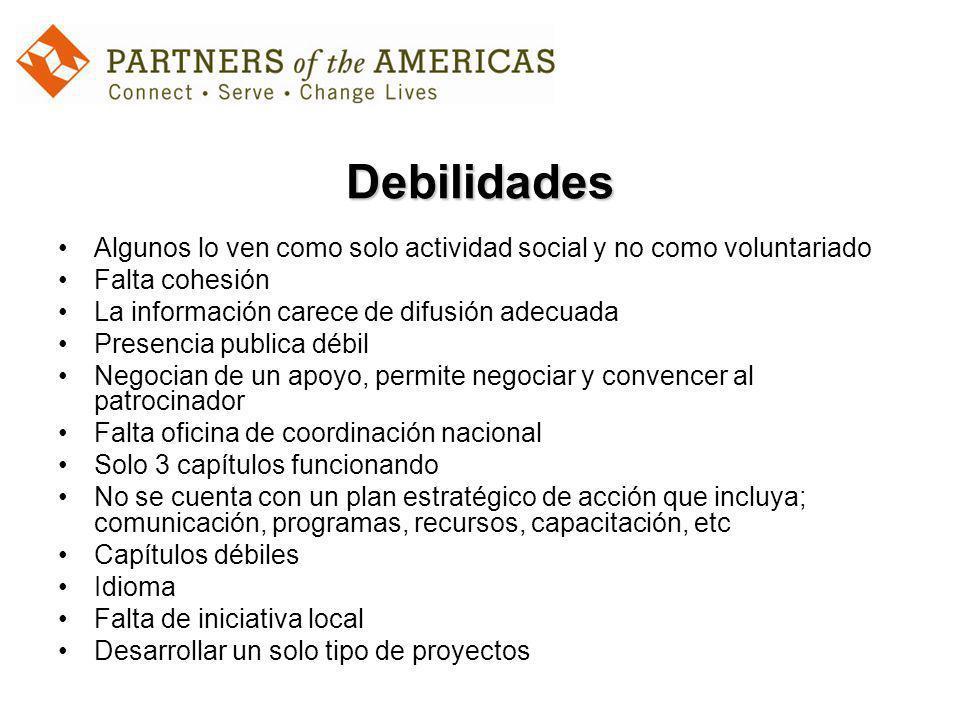 DebilidadesAlgunos lo ven como solo actividad social y no como voluntariado. Falta cohesión. La información carece de difusión adecuada.