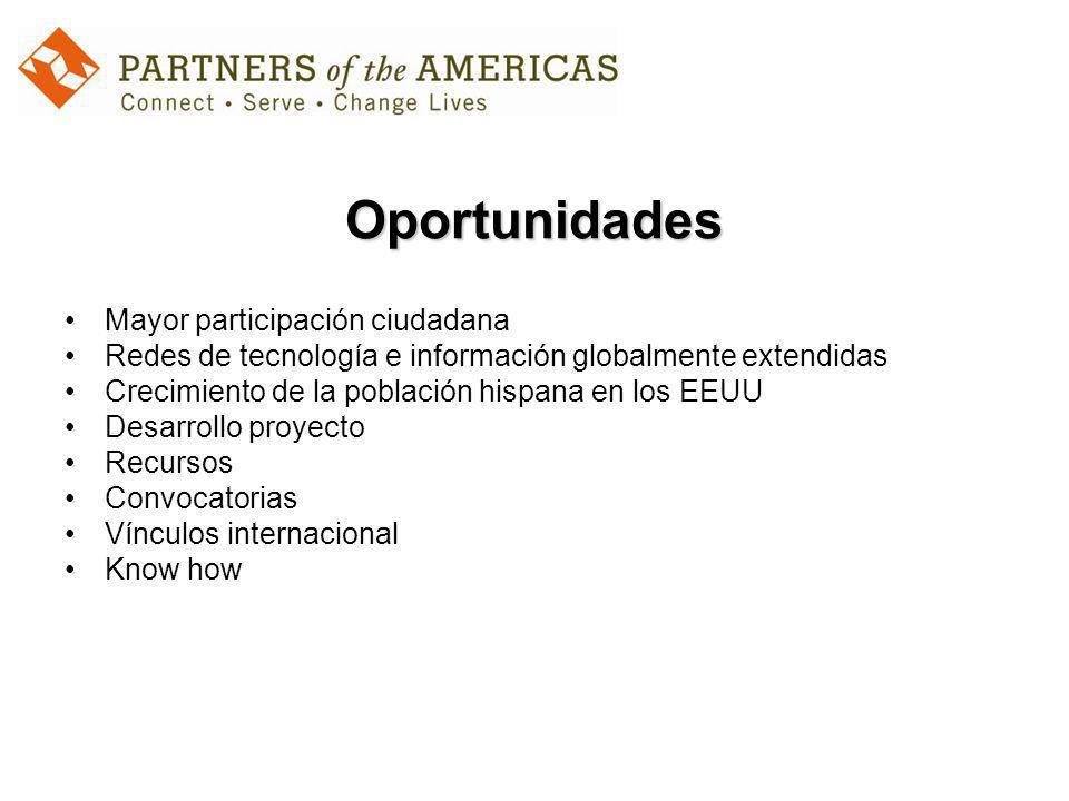 Oportunidades Mayor participación ciudadana