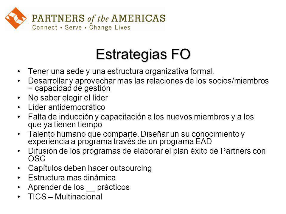 Estrategias FO Tener una sede y una estructura organizativa formal.