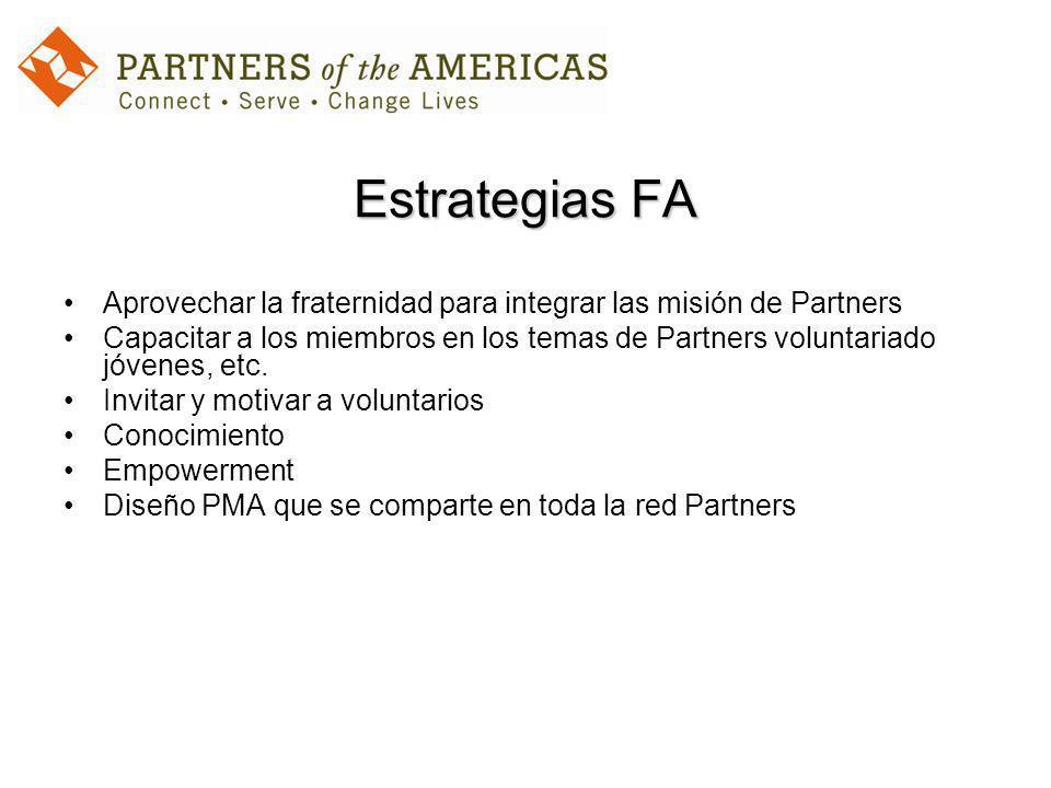 Estrategias FA Aprovechar la fraternidad para integrar las misión de Partners.