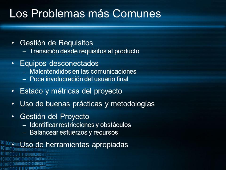 Los Problemas más Comunes