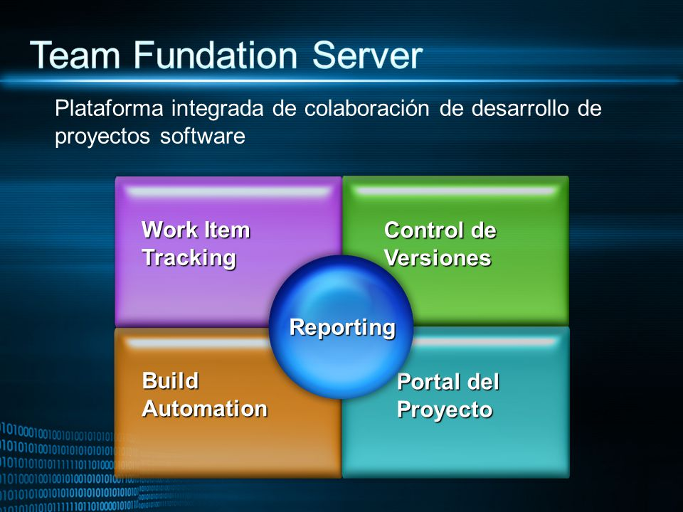 4/1/2017 7:46 PM Team Fundation Server. Plataforma integrada de colaboración de desarrollo de proyectos software.