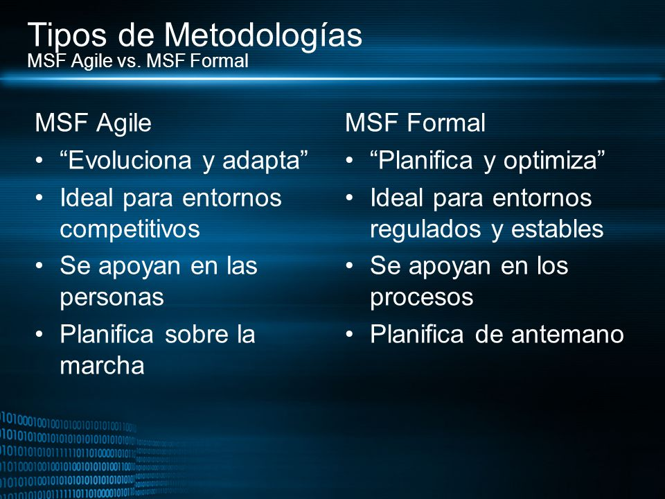 Tipos de Metodologías MSF Agile Evoluciona y adapta