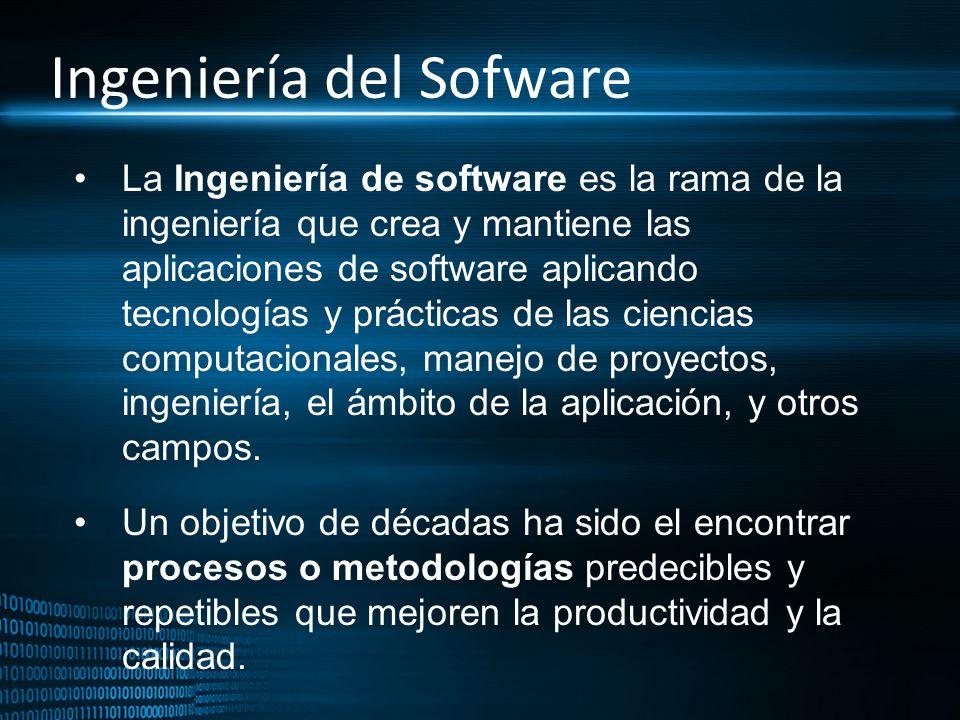 Ingeniería del Sofware