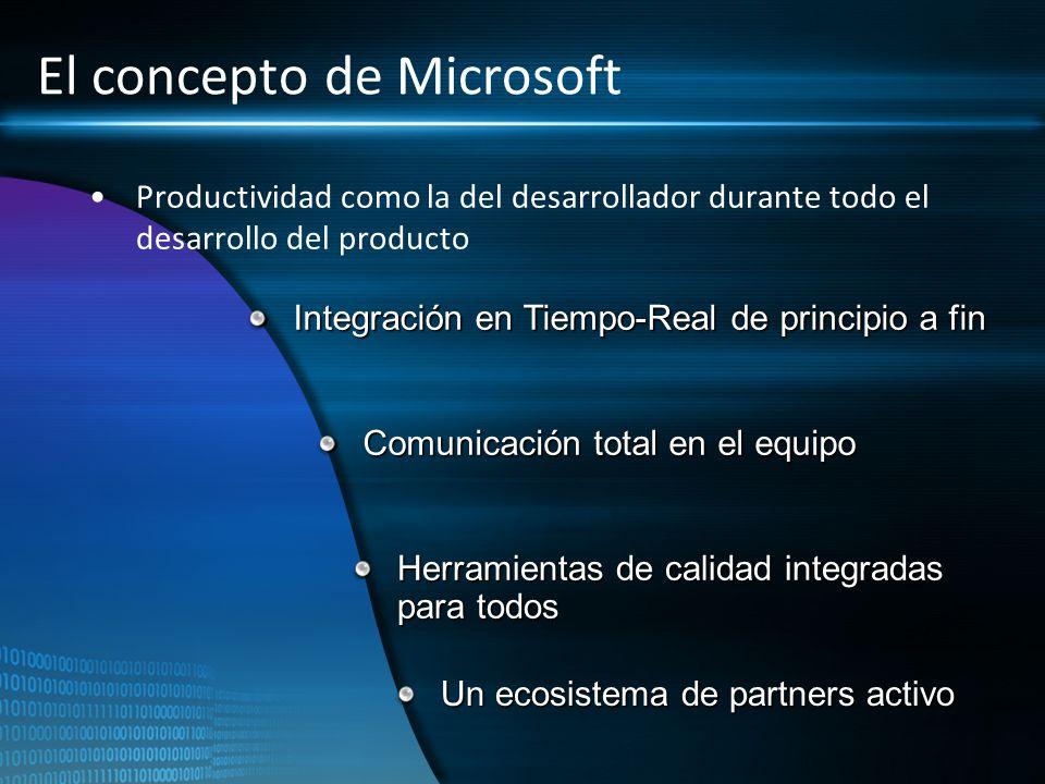 El concepto de Microsoft
