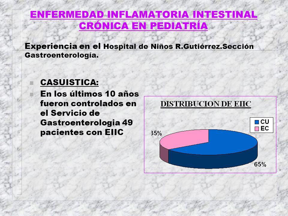 ENFERMEDAD INFLAMATORIA INTESTINAL CRÓNICA EN PEDIATRÍA Experiencia en el Hospital de Niños R.Gutiérrez.Sección Gastroenterología.