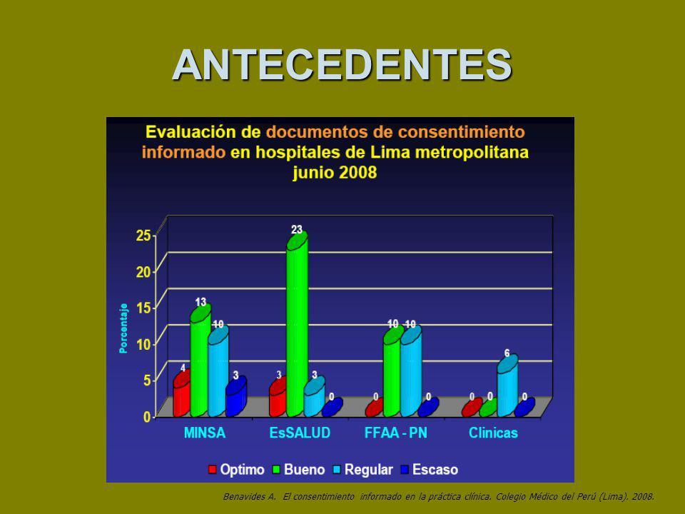 ANTECEDENTES Benavides A. El consentimiento informado en la práctica clínica. Colegio Médico del Perú (Lima). 2008.