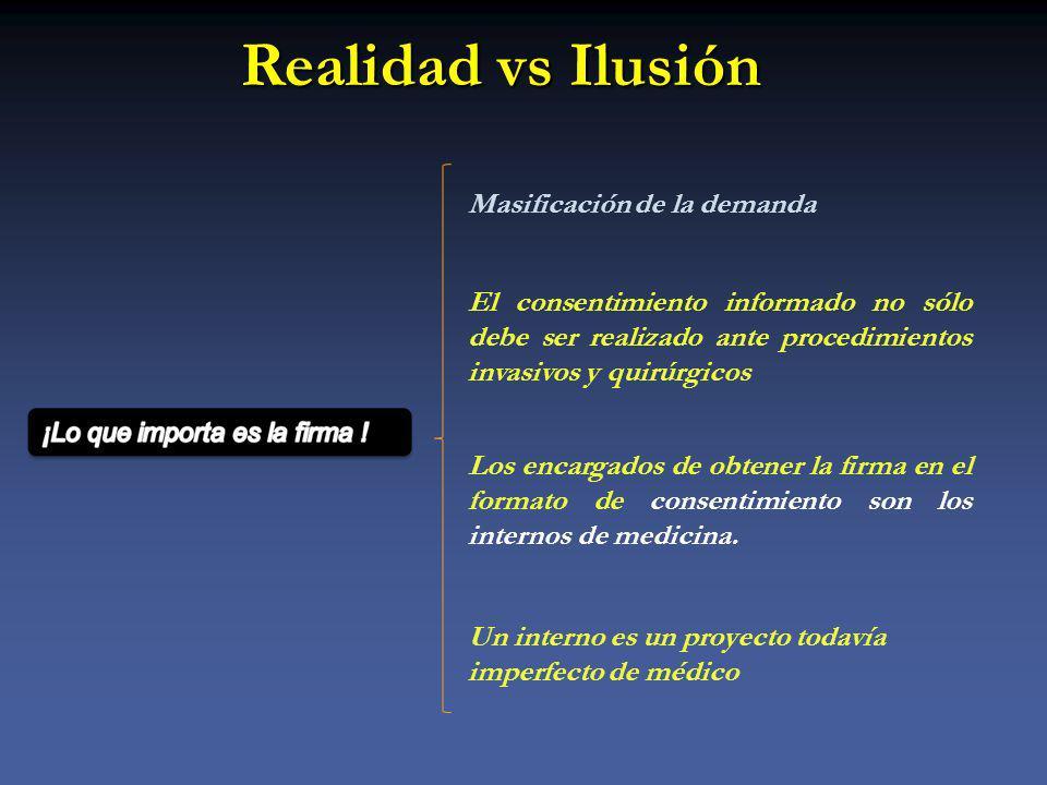 Realidad vs Ilusión Masificación de la demanda