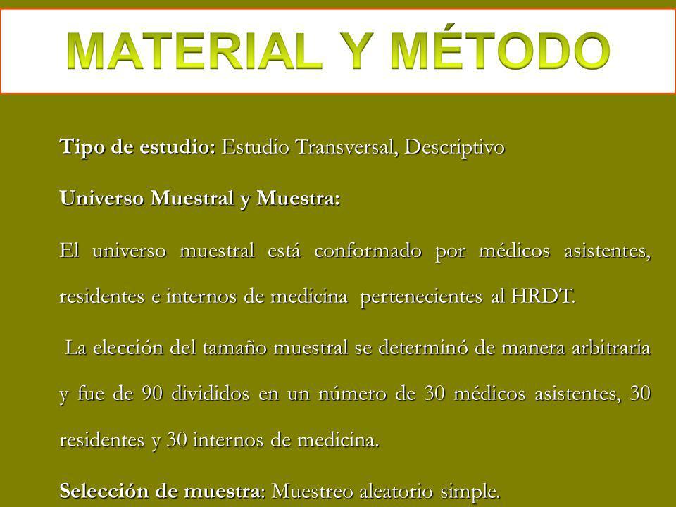 Tipo de estudio: Estudio Transversal, Descriptivo