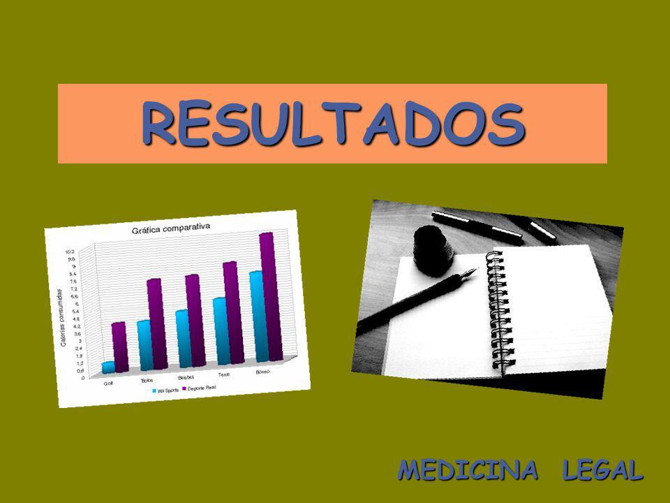 RESULTADOS MEDICINA LEGAL 44