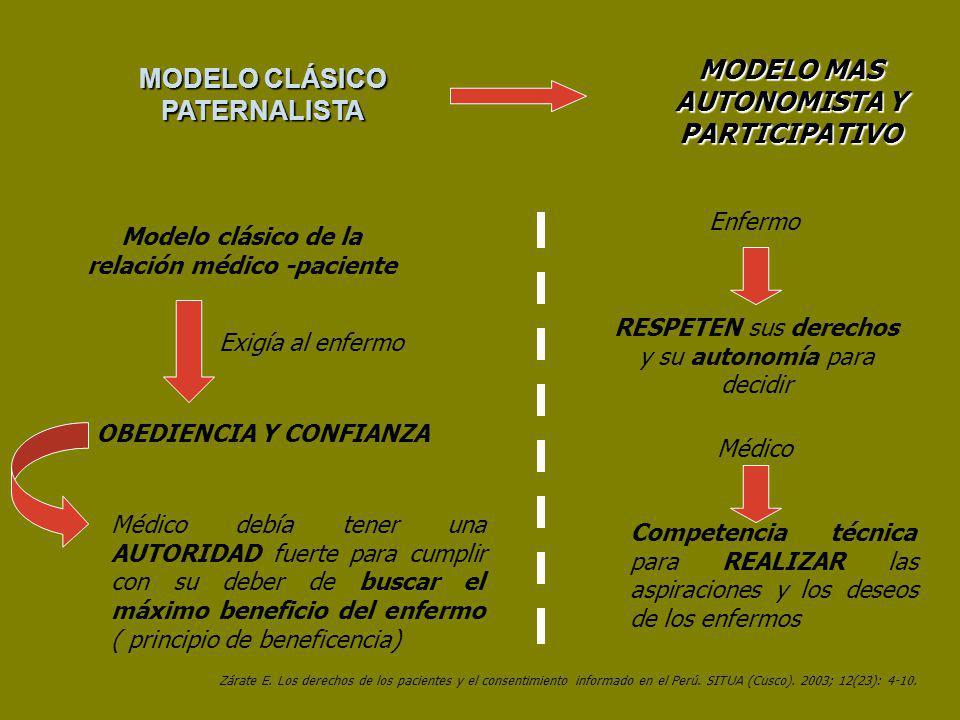 MODELO CLÁSICO PATERNALISTA MODELO MAS AUTONOMISTA Y PARTICIPATIVO