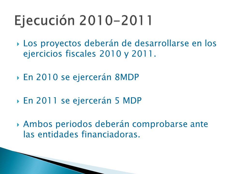 Ejecución 2010-2011Los proyectos deberán de desarrollarse en los ejercicios fiscales 2010 y 2011. En 2010 se ejercerán 8MDP.
