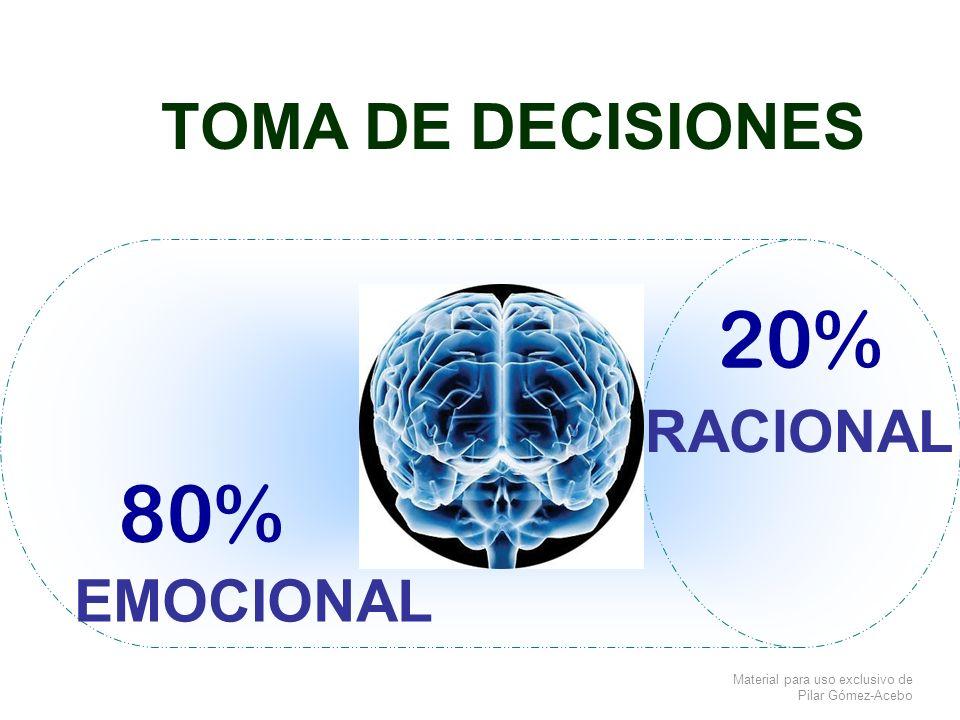 TOMA DE DECISIONES 20% RACIONAL 80% EMOCIONAL