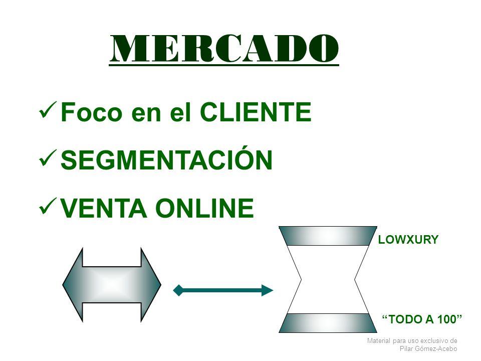 MERCADO Foco en el CLIENTE SEGMENTACIÓN VENTA ONLINE LOWXURY