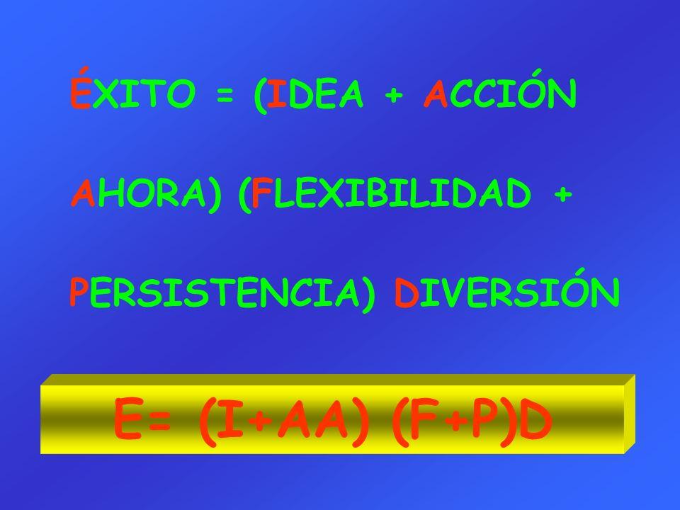 ÉXITO = (IDEA + ACCIÓN AHORA) (FLEXIBILIDAD + PERSISTENCIA) DIVERSIÓN