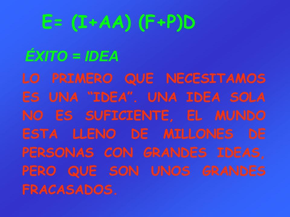 E= (I+AA) (F+P)D ÉXITO = IDEA