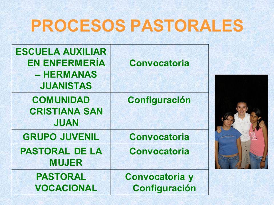 PROCESOS PASTORALES ESCUELA AUXILIAR EN ENFERMERÍA – HERMANAS JUANISTAS. Convocatoria. COMUNIDAD CRISTIANA SAN JUAN.