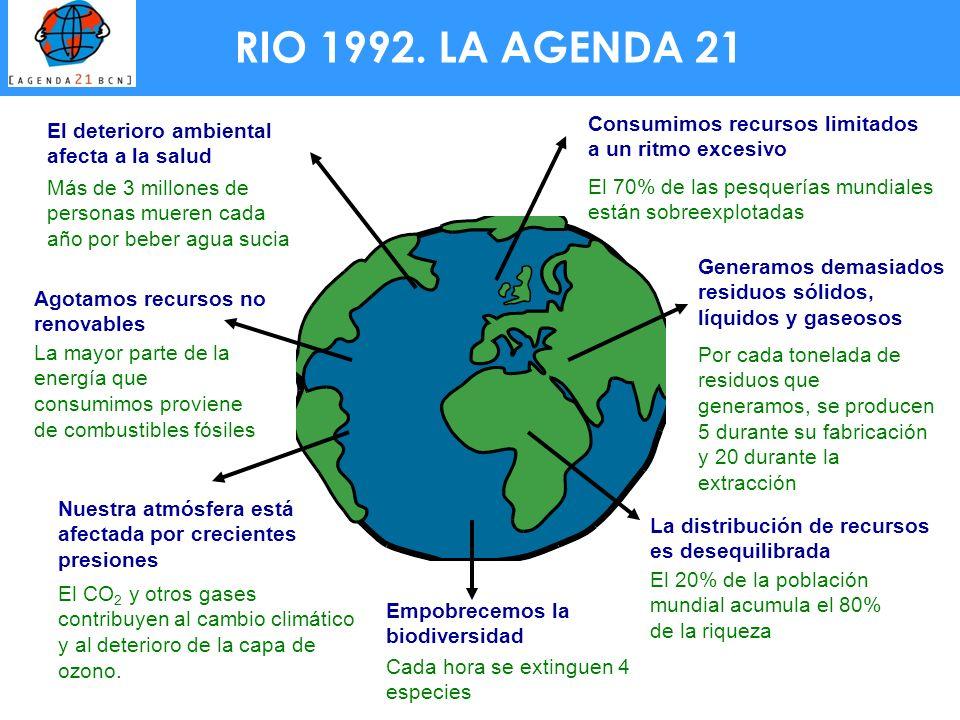 RIO 1992. LA AGENDA 21 Consumimos recursos limitados a un ritmo excesivo. El deterioro ambiental afecta a la salud.