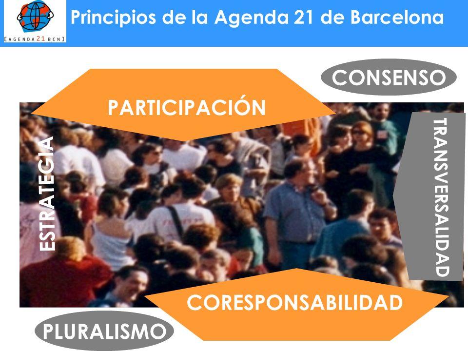 Principios de la Agenda 21 de Barcelona