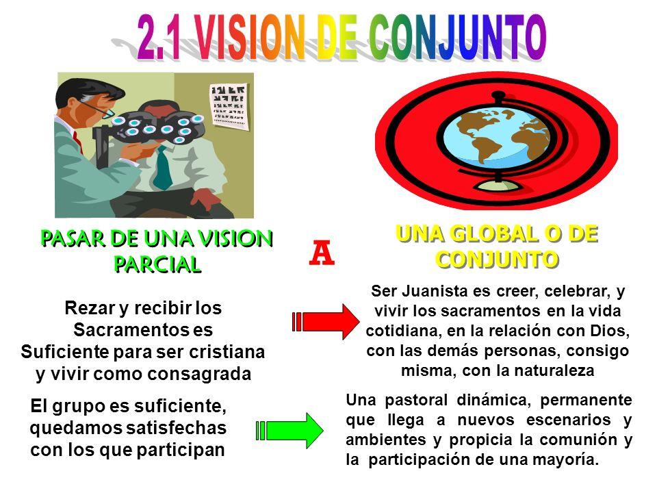 A 2.1 VISION DE CONJUNTO UNA GLOBAL O DE PASAR DE UNA VISION CONJUNTO