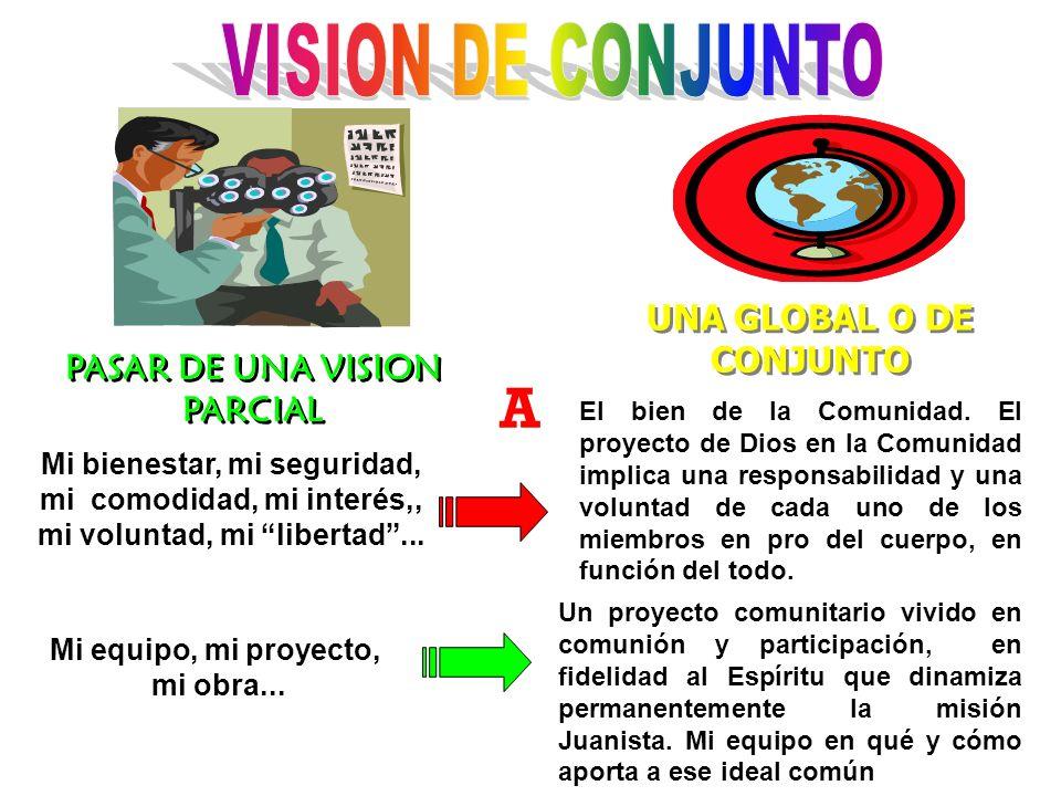 A VISION DE CONJUNTO UNA GLOBAL O DE CONJUNTO PASAR DE UNA VISION