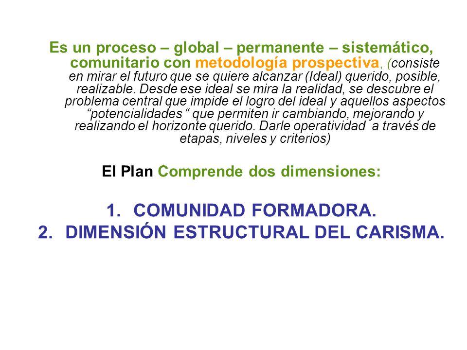 El Plan Comprende dos dimensiones: DIMENSIÓN ESTRUCTURAL DEL CARISMA.