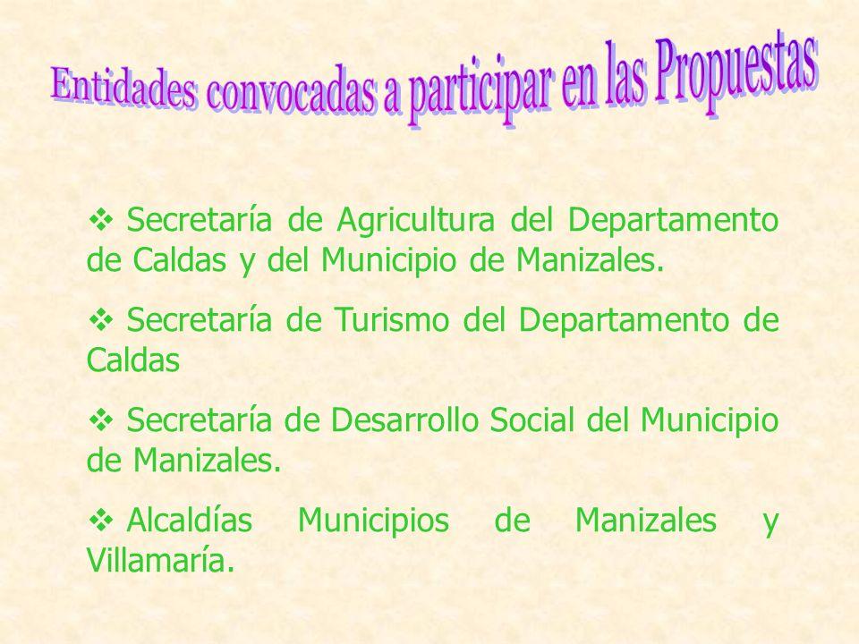 Entidades convocadas a participar en las Propuestas