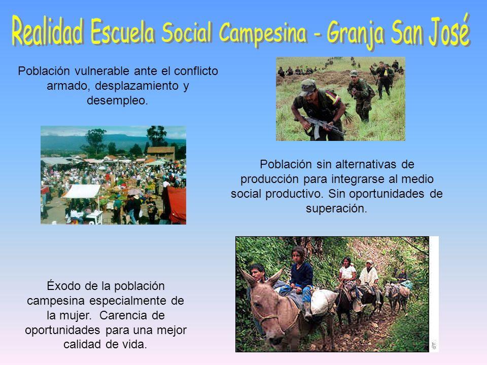 Realidad Escuela Social Campesina - Granja San José