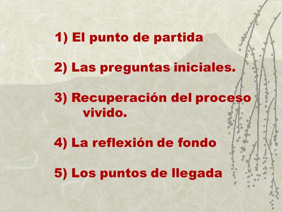 1) El punto de partida 2) Las preguntas iniciales. 3) Recuperación del proceso vivido. 4) La reflexión de fondo.