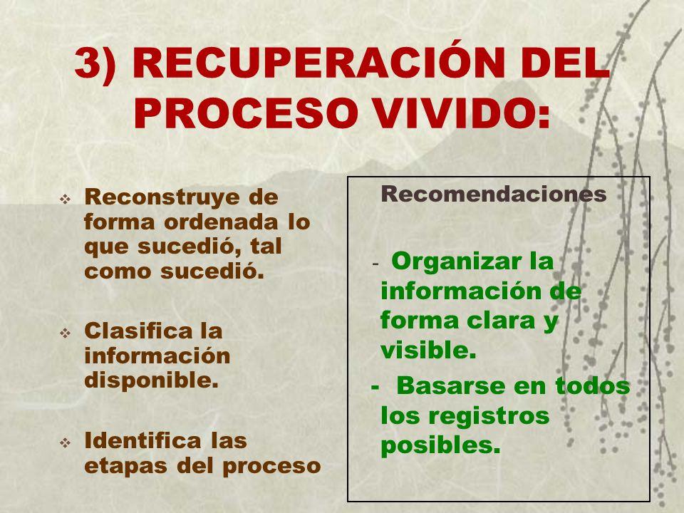 3) RECUPERACIÓN DEL PROCESO VIVIDO: