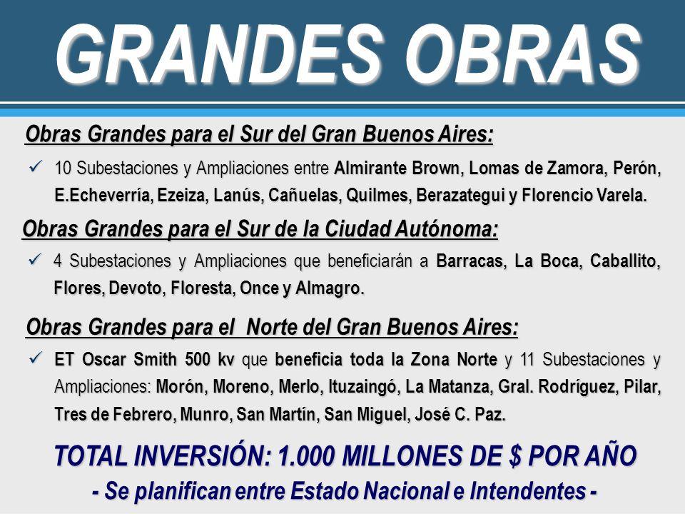 GRANDES OBRAS TOTAL INVERSIÓN: 1.000 MILLONES DE $ POR AÑO