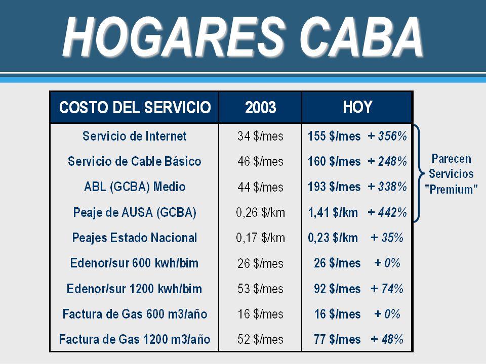 HOGARES CABA 16