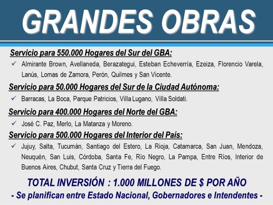 GRANDES OBRAS TOTAL INVERSIÓN : 1.000 MILLONES DE $ POR AÑO
