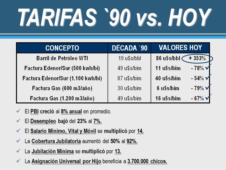 TARIFAS `90 vs. HOY El PBI creció al 8% anual en promedio.