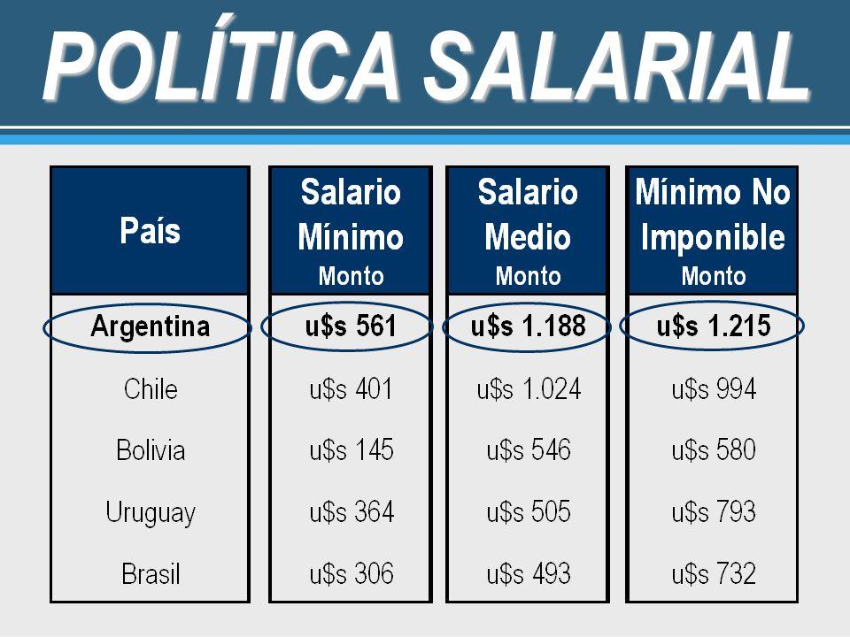 POLÍTICA SALARIAL 24