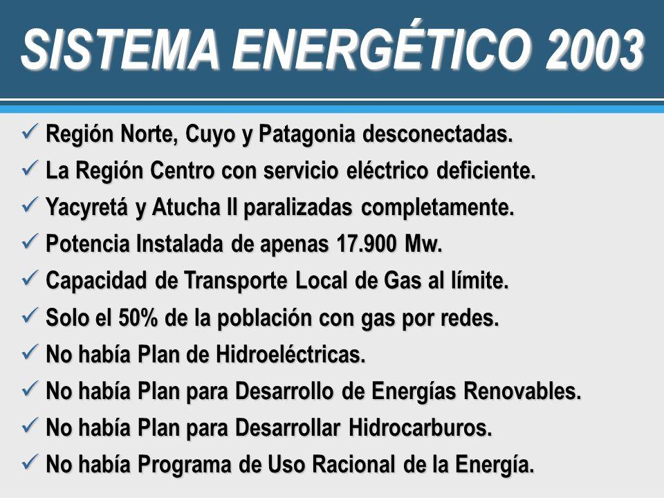 SISTEMA ENERGÉTICO 2003 Región Norte, Cuyo y Patagonia desconectadas.