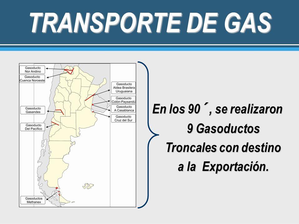 TRANSPORTE DE GASEn los 90´, se realizaron 9 Gasoductos Troncales con destino a la Exportación.