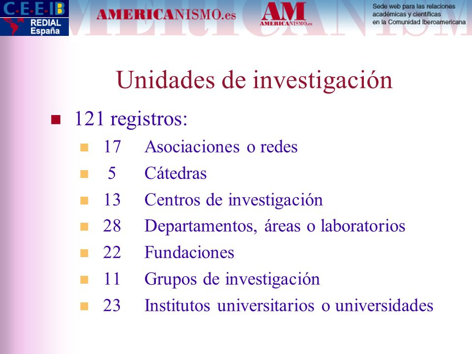 Unidades de investigación