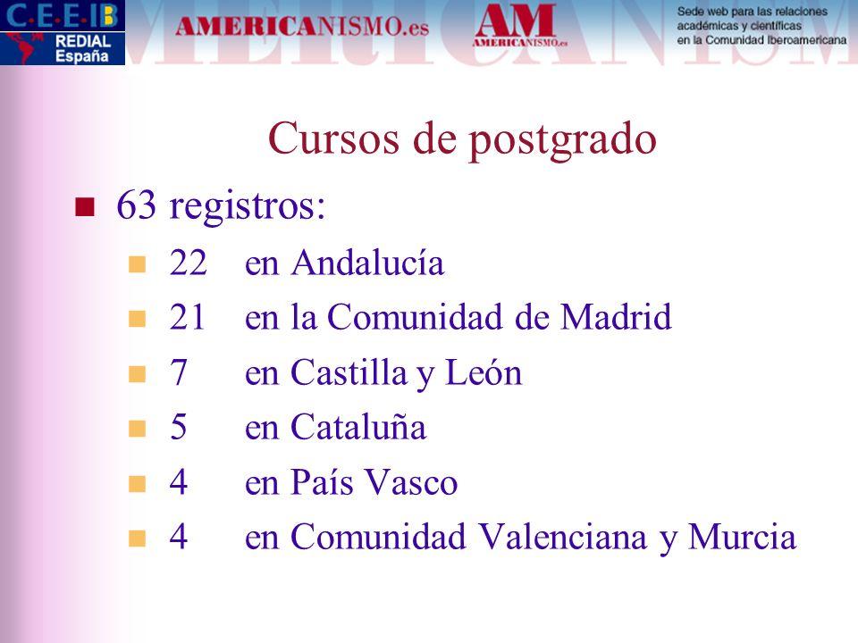 Cursos de postgrado 63 registros: 22 en Andalucía