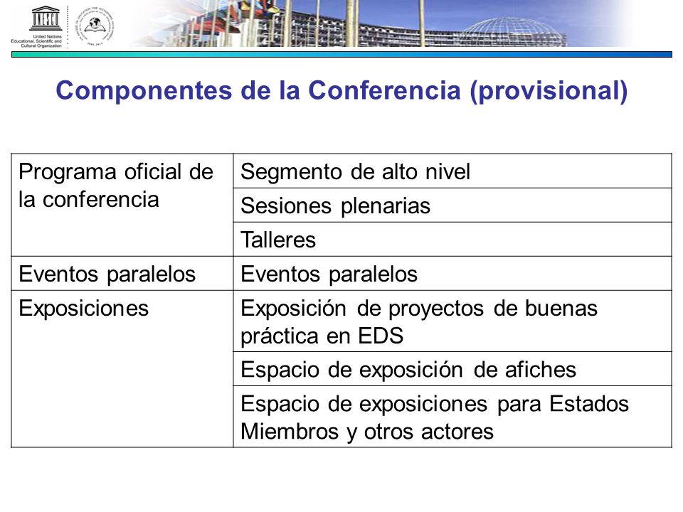 Componentes de la Conferencia (provisional)