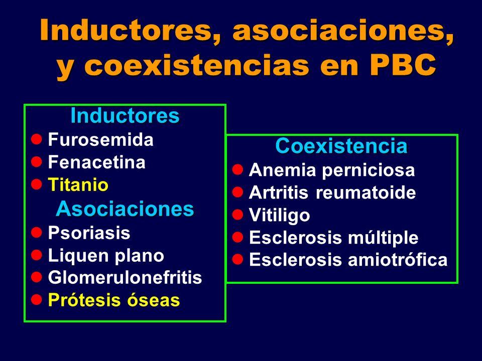 Inductores, asociaciones, y coexistencias en PBC