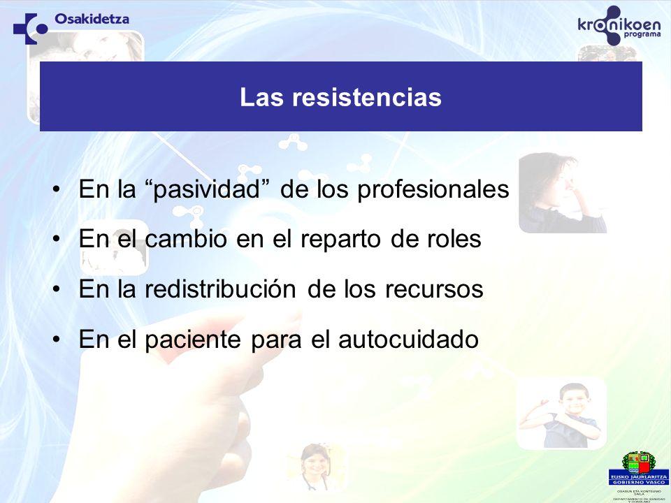 Las resistencias En la pasividad de los profesionales. En el cambio en el reparto de roles. En la redistribución de los recursos.