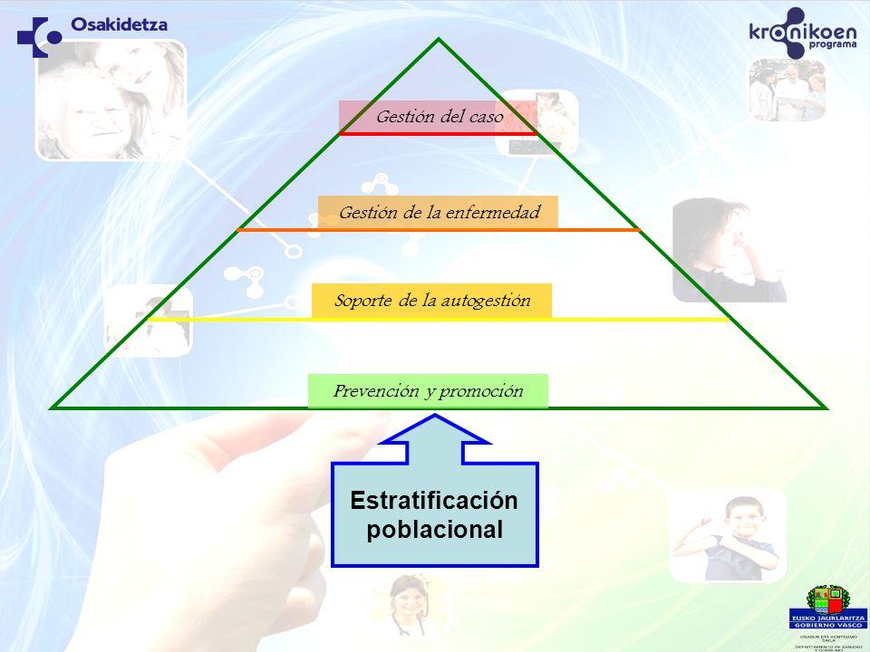 Estratificación poblacional