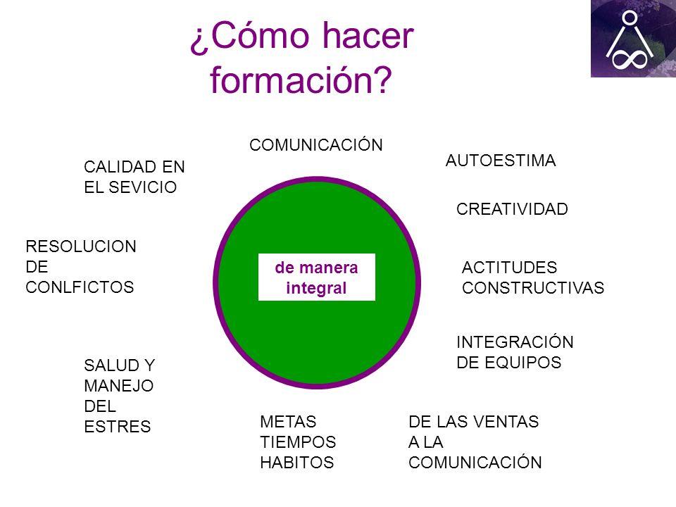 ¿Cómo hacer formación COMUNICACIÓN AUTOESTIMA CALIDAD EN EL SEVICIO